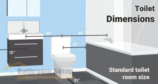 Toilet dimensions, standard toilet room size